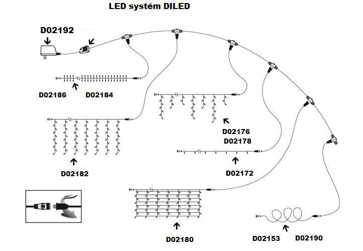diLED svetelný záves - 200 LED, teple biely